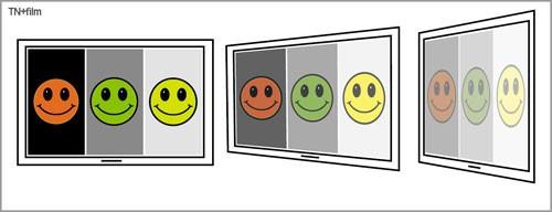 Жидкокристаллические дисплеи и телевизоры (LCD TFT)